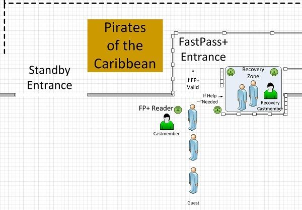 Pirates-FastPassPlus-ToBe1
