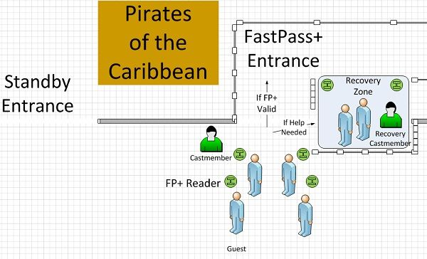 Pirates-FastPassPlus-ToBe2