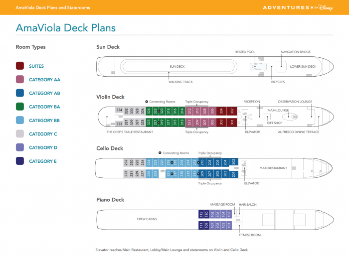 Deck plan of the AmaViola