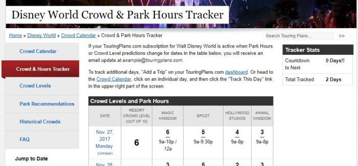 Sample Crowd & Park Hours Tracker Page on TouringPlans.com